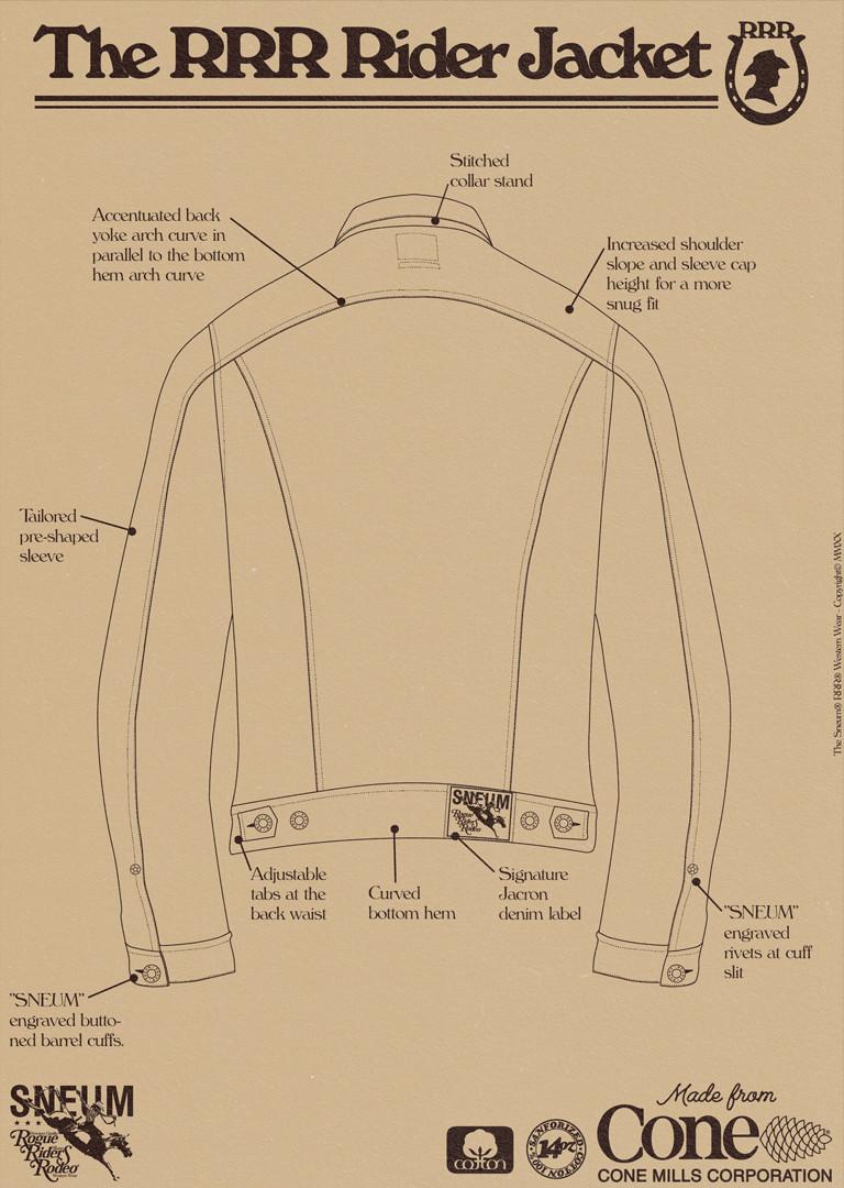 Rider denim jacket Western wear Cone denim