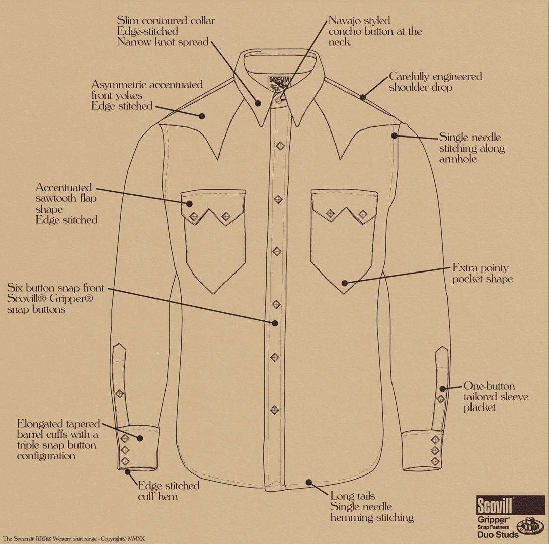 RRR Sawtooth western shirt details