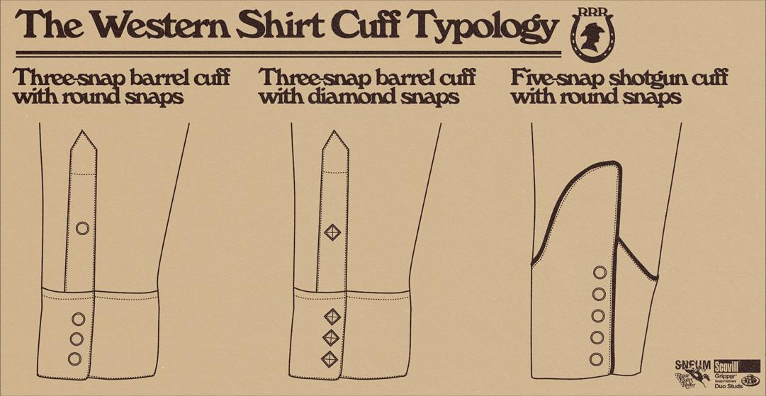 Western shirt cuff