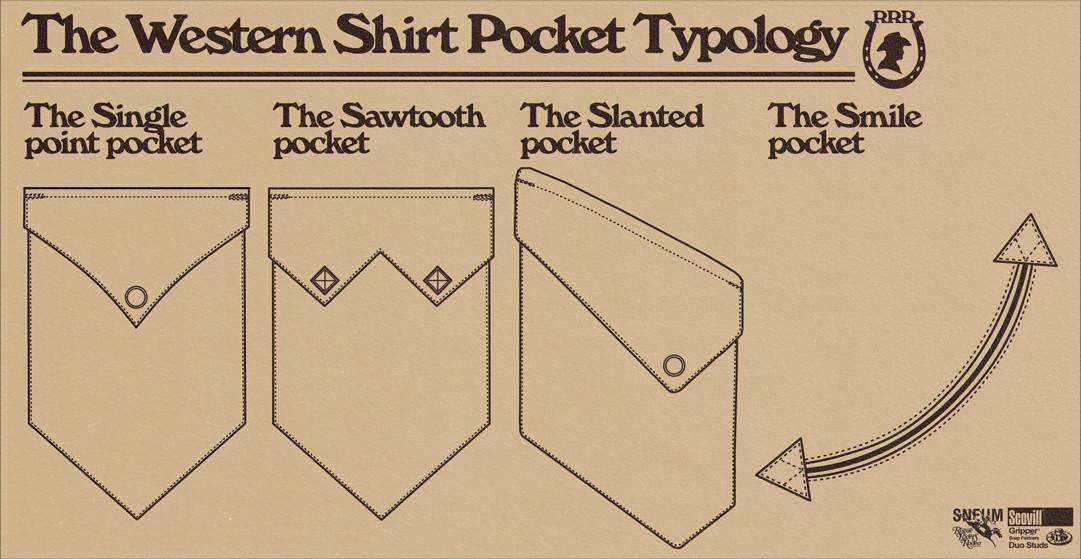 Western shirt pocket typology