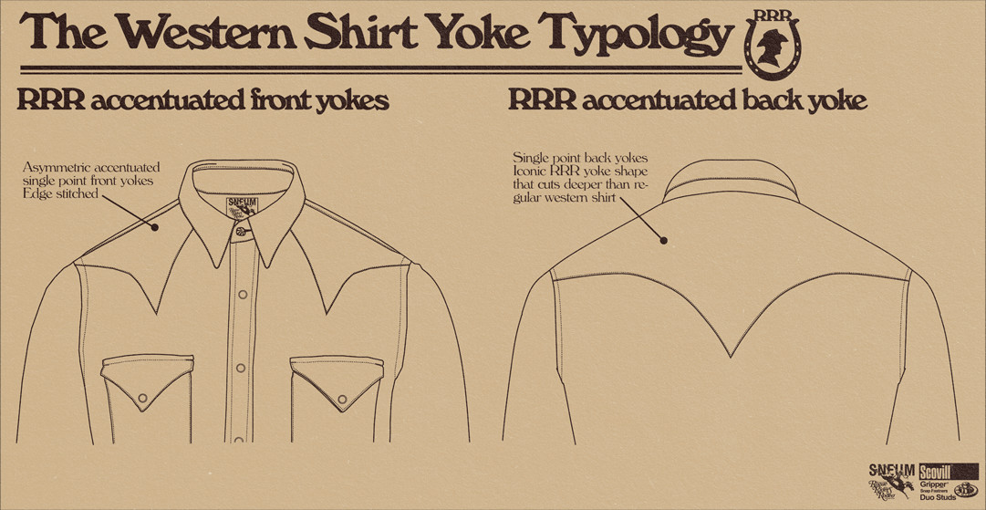 Western shirt yoke styles